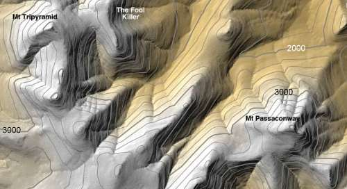 Topographic Map Of A Mountain.Topographic Map Reading